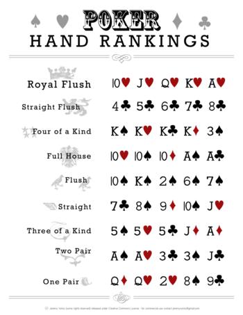 фото рук в покере