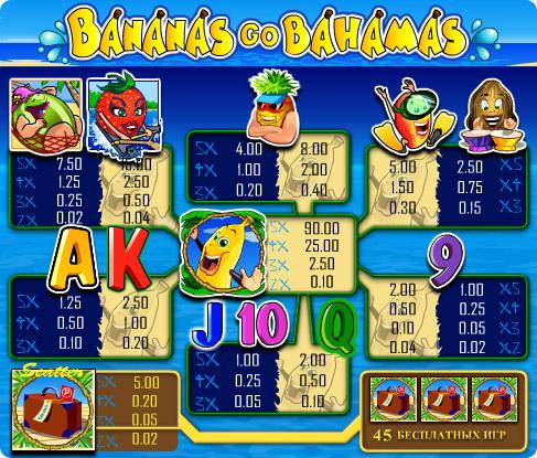 игровые автоматы бананы